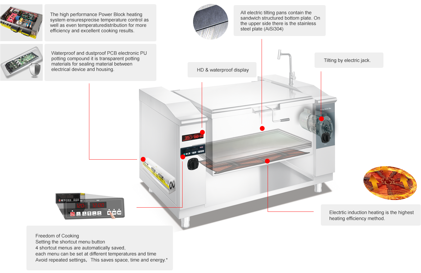Modular kitchen systems | SHIELD service | Tilting pan